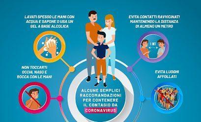 Il Coronavirus, nemico da combattere. Regole irrinunciabili